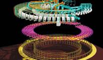 转底炉核心装备技术